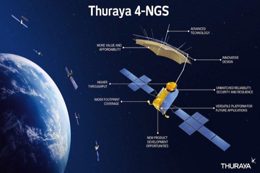 YAHSAT BOOSTS THURAYA'S NEXT GENERATION CAPABILITIES