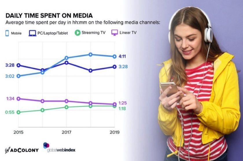 Gen Z is the growing focus for marketers