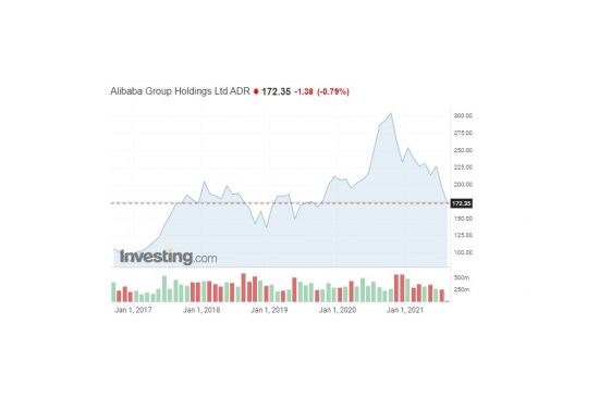 Alibaba to face further regulations